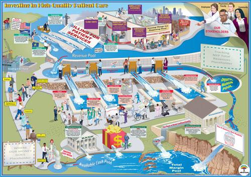 What Is A Map What is a Map?   Edventures What Is A Map